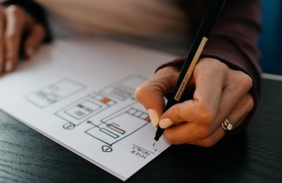 Steps to Create a Successful Website Plan That Converts