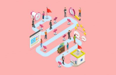 The Customer Journey Map: An Ultimate Guide